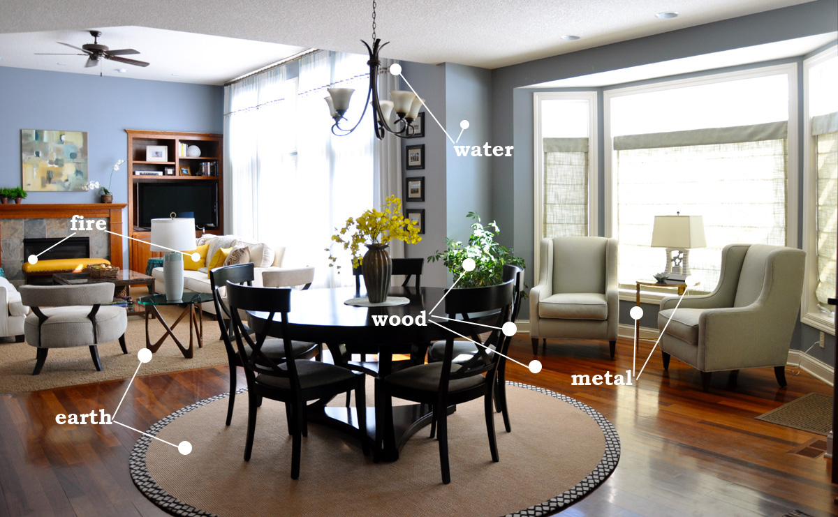 Feng Shui Tips For Interiors Remodeling Horizon
